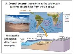 What causes coastal deserts ?